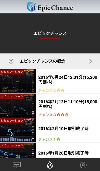 『エピック・チャンス』プッシュ通知リスト(イメージ)