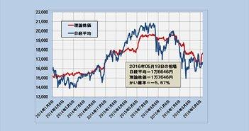 2016年5月19日時点の理論株価=1万7646円