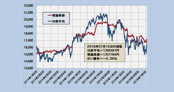 2016年7月15日時点の理論株価=1万7194円