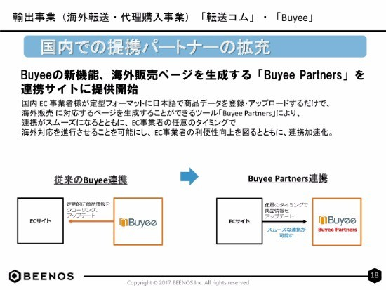BEENOS、EC事業で過去最高売上 クロスボーダー部門で国内外の連携強化へ