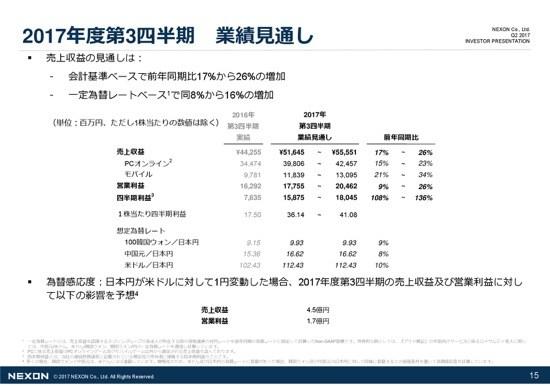 ネクソン、第2四半期として過去最高売上及び利益を達成 中国の『アラド戦記』が業績けん引
