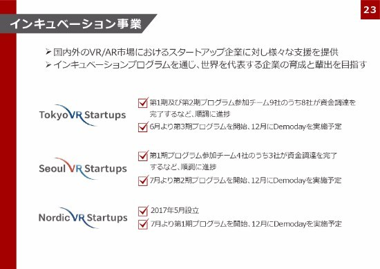 gumi國光社長「VR/ARの早期収益化を目指す」 コンテンツ事業の成長戦略を語る