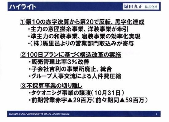 堀田丸正、RIZAPグループ入り初の決算で黒字化達成 主力意匠撚糸・洋装事業がけん引