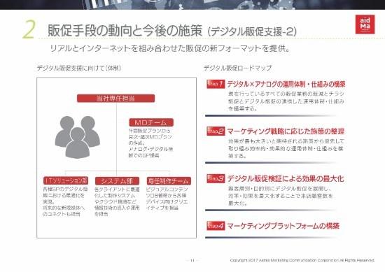 アイドマMC、11期連続増収を達成 デジタル販促支援アプリ「CASH BACK」に注力